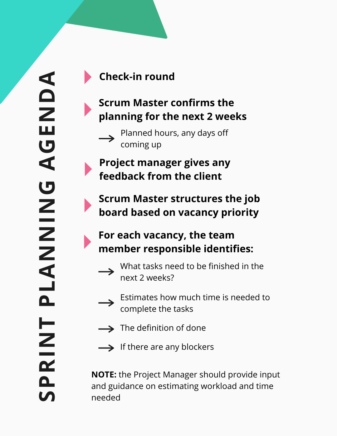 Sprint planning agenda